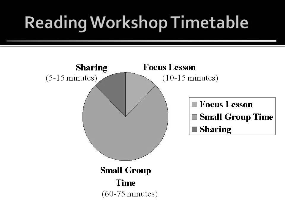 an analysis of the components of literacy Within the educational community, research on student literacy often  grade  and analyzed the reading-writing relationship at multiple levels.
